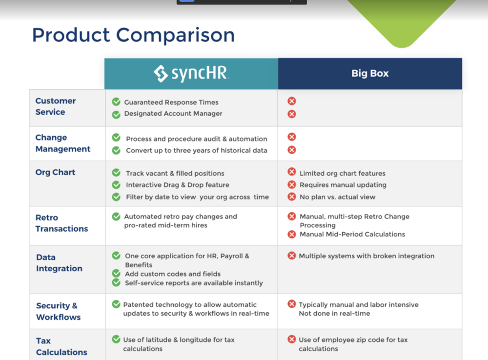 SyncHR Product Comparison